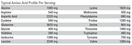 LifeSpa - Whey Pure - Undenatured Contaminant Free New Zealand Whey Protein image 3