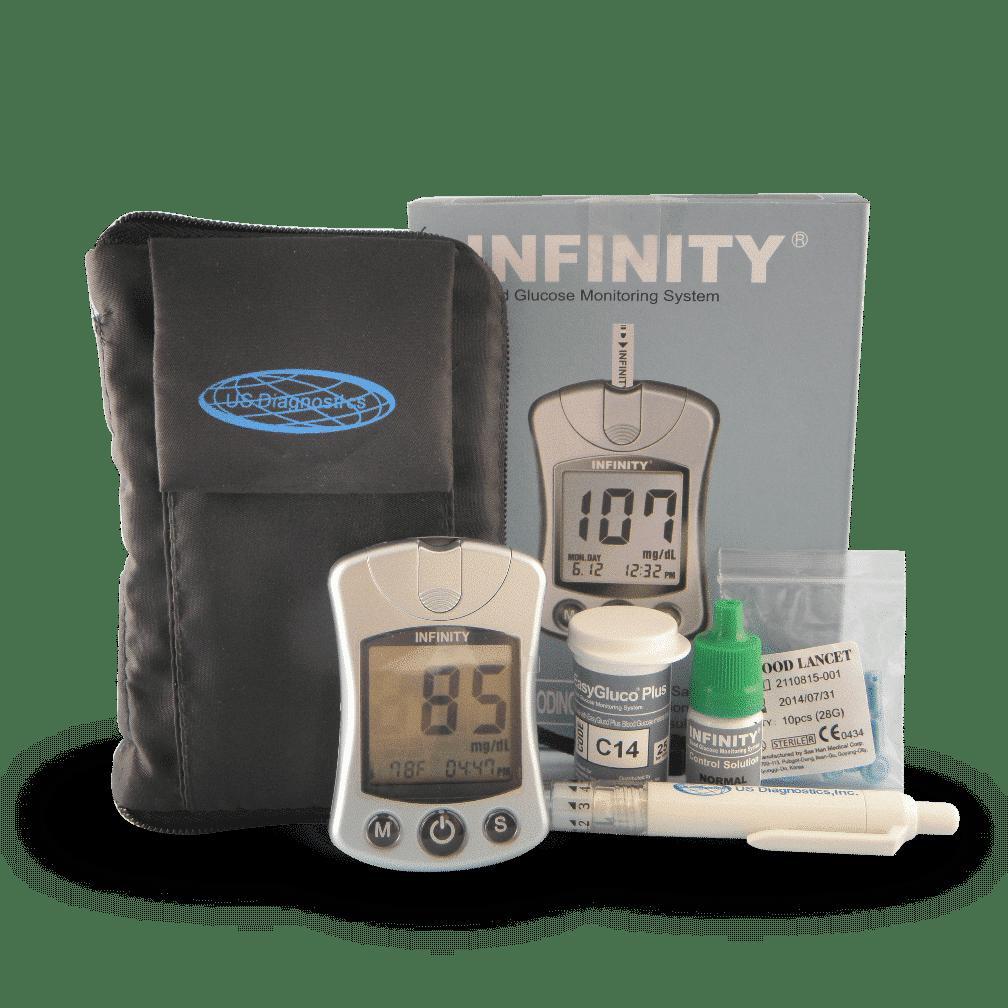 Infinity Meter Starter Kit